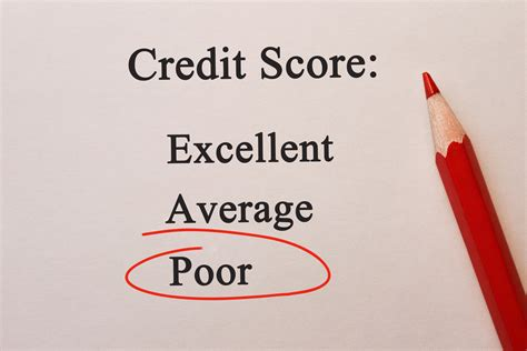 i need help buying a house with bad credit help me buy a house with bad credit does bad credit matter integrity auto finance