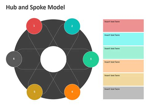 editable powerpoint templates hub spoke model