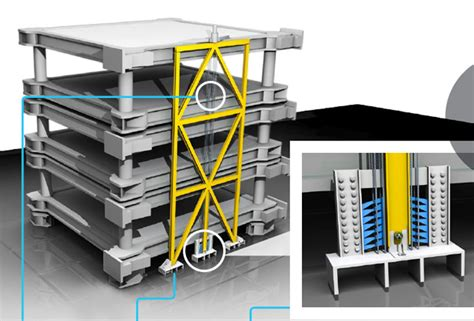 earthquake resistant building design the earthquake proof building that is built to collapse