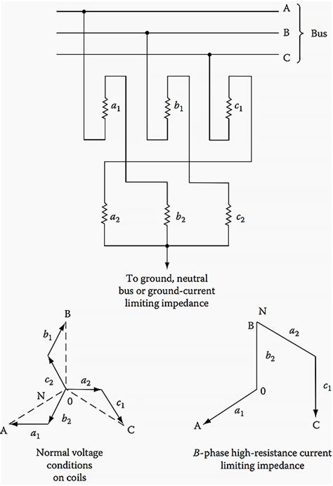 calculation for neutral grounding resistor neutral ground resistor calculation 28 images images grounding resistors images wiring
