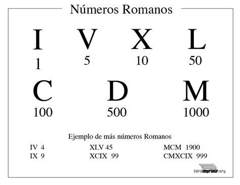 imagenes simbolos romanos n 250 meros romanos para imprimir