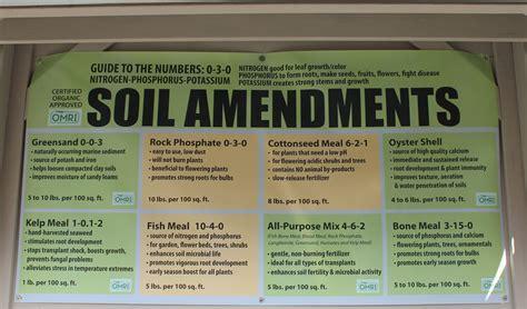 Related Keywords Suggestions For Soil Amendments Soil Amendments For Vegetable Garden