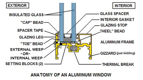 sliding glass door thermal pane plate fx can the broken tempered glass be removed quora