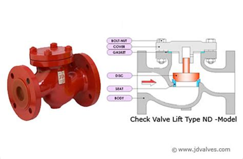 swing check type non return valve swing check valve swing check valve manufacturer swing