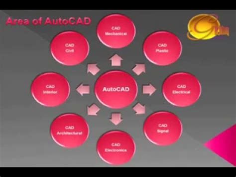 tutorial autocad ppt introduction to autocad 2017 tutorial for beginners