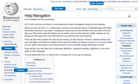 site layout wikipedia file wikipedia basic navigation png wikipedia