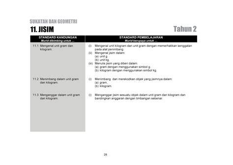Sk Ii Tahun matematik tahun 2 dokumen standard matematik sk tahun 2
