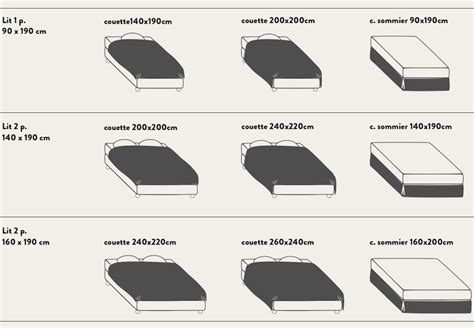 lit une personne dimensions