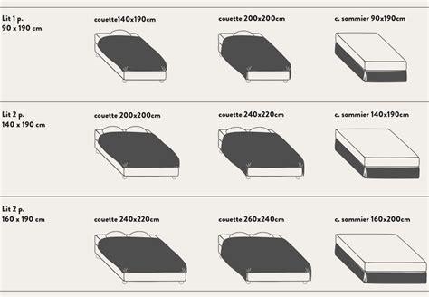 taille lits voici comment choisir le linge de maison en fonction de la