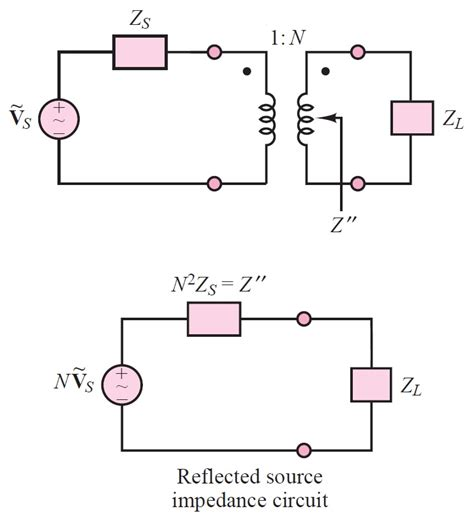 transformer impedance explained electromagnetism question about transformer reflected source electrical engineering stack