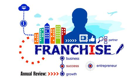 2016 annual franchise review how are the franchises faring