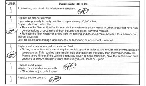 2014 honda accord maintenance schedule autos post