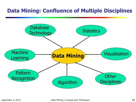 pattern recognition algorithms for data mining free download data mining concepts and techniques chapter 1