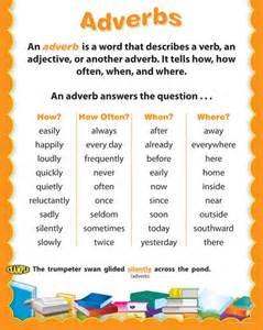 adverb list for 4 efl esl kid for