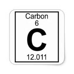 carbon periodic table gifts on zazzle