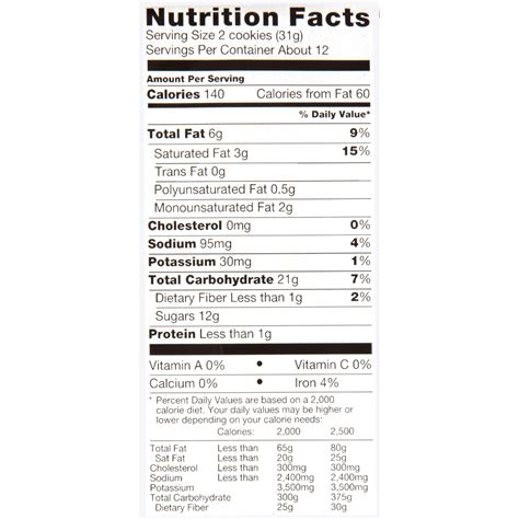 8 Food Facts by Chips Ahoy Cookies Calories Cookie Clicker