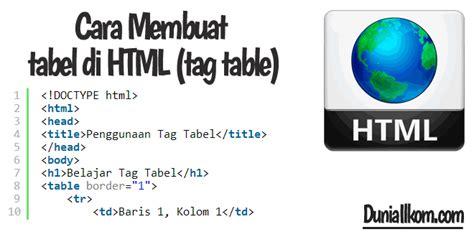 pengenalan macam tag html dasar part 3 tutorial template belajar html dasar cara membuat tabel di html tag table