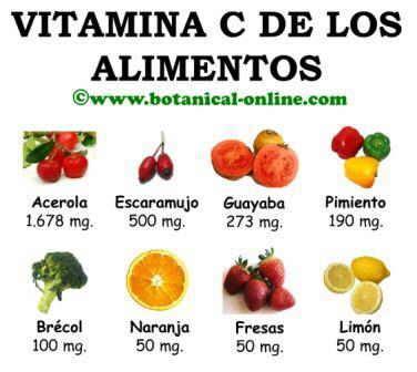 vit a alimenti vitamina c