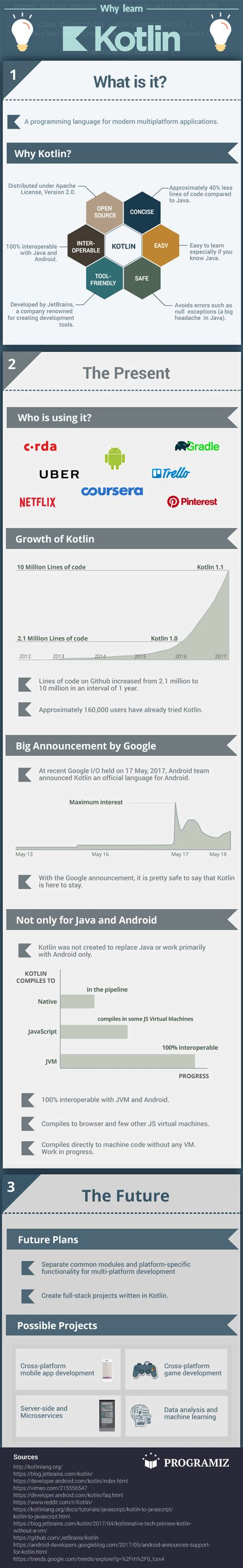 reactive programming in kotlin design and build non blocking asynchronous kotlin applications with rxkotlin reactor kotlin android and books why learn kotlin infographic dzone java