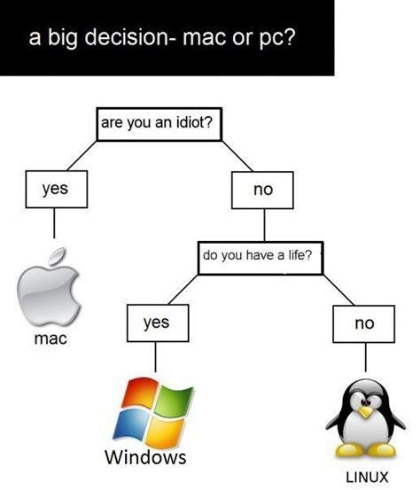 Windows Vs Mac Meme - humour jokes funny webwhitenoise com
