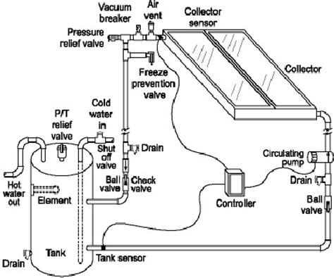 bilge float switch wiring diagram bilge wiring