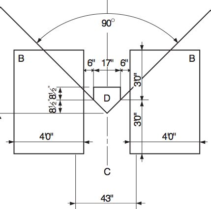 fastpitch softball batters box dimensions images