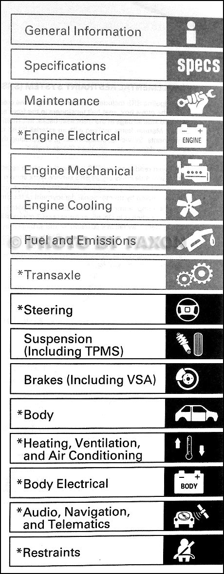 download car manuals pdf free 2009 honda ridgeline free book repair manuals service manual pdf 2011 honda ridgeline workshop manuals t 233 l 233 charger 2011 honda
