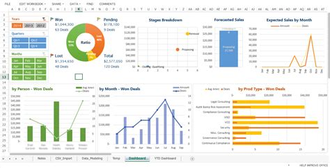 microsoft excel dashboard template excel consultant dashboards