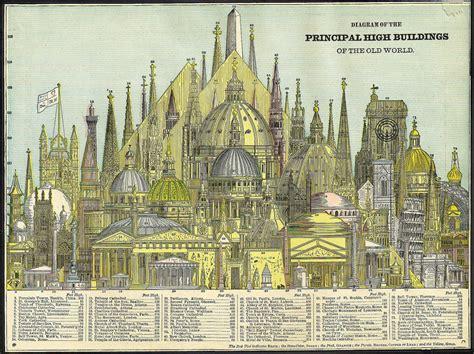 Chrysler Building Floor Plans Les Plus Grands Monuments Du Monde En 1884