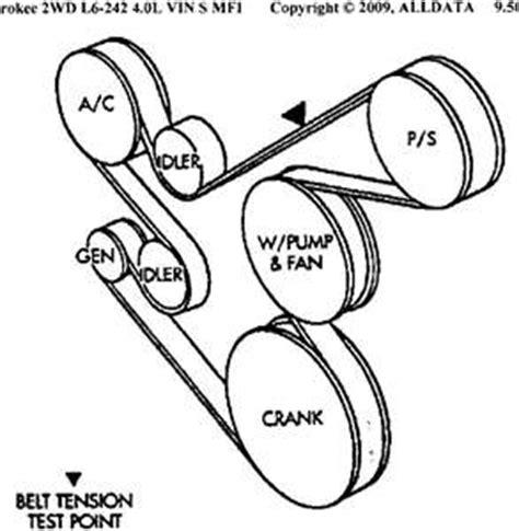 1996 jeep serpentine belt diagram diagram for serpentine belt 1993 jeep grand fixya