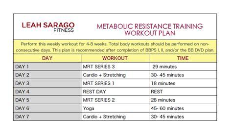 metabolic resistance sarago fitnessleah