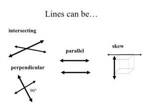pointslinesplanesrays segments and parallel