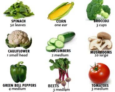 how many calories are in a corn vegetables archives nutrition facts