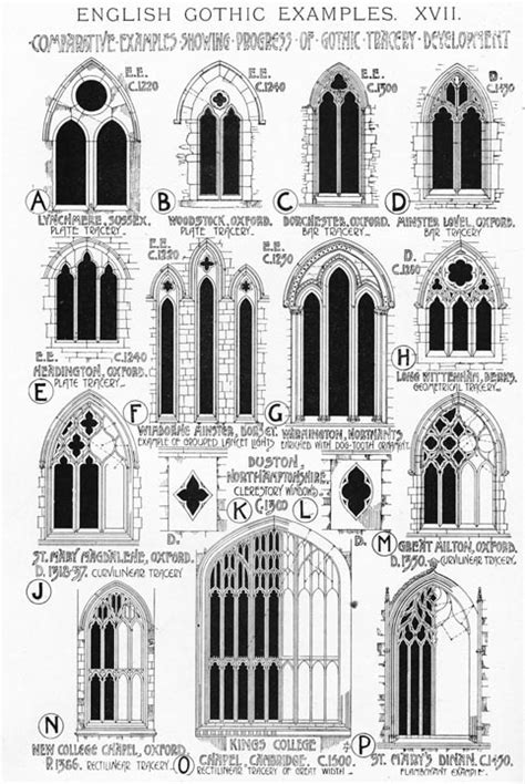gothic designs early english gothic architecture
