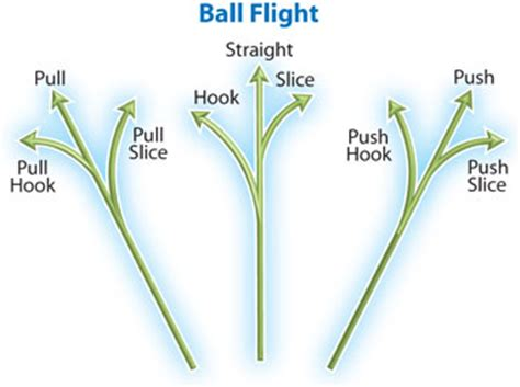 what causes a slice in a golf swing how to fix your golf slice for a straighter ball flight