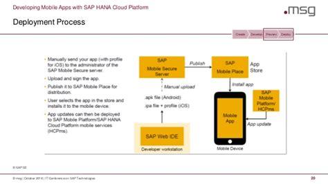 developing mobile apps developing mobile apps with hcpms