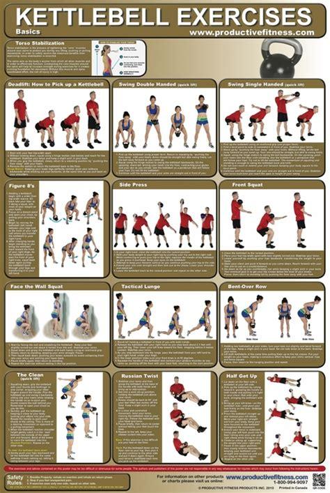 kettlebell exercise poster kettlebells