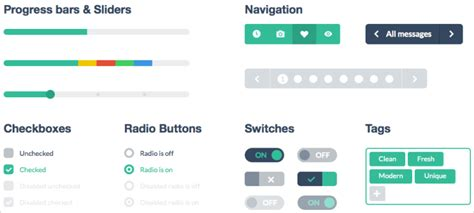 bootstrap ui layout resizer 13 bootstrap ui kits that will improve your workflow