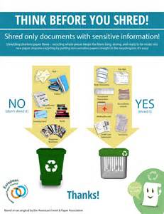 Best practice specifications for tendering the collection of paper for