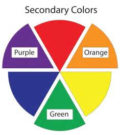 what are secondary colors how to mix and use colors paint
