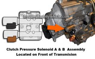 part 1 clutch pressure solenoid a and b tests