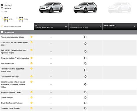 differences between a chevrolet lt ls trim levels