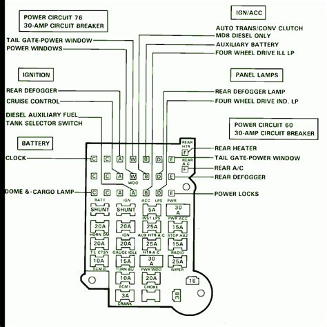 1989 gmc s15 fuse box diagram wiring diagrams wiring