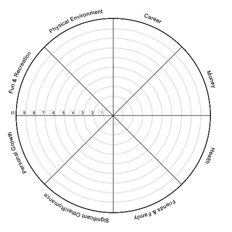 blank performance profile wheel template the wheel of work tim stringer vancouver bc canada