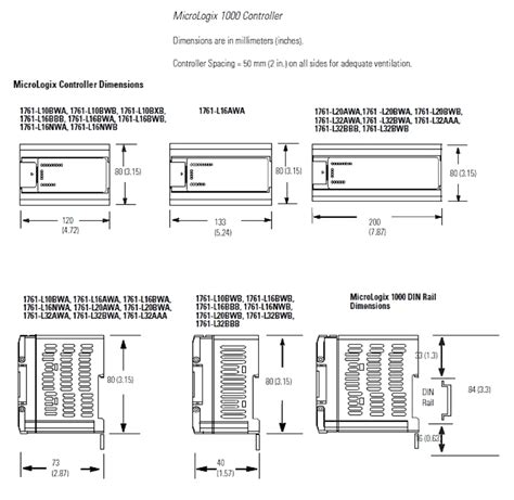 wiring diagrams factory i o endear micrologix 1400 diagram