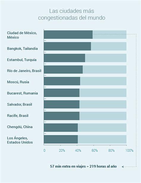Aumento A Las Nieras Cuanto Porcentaje 2017 | la contaminaci 243 n ambiental en la ciudad de m 233 xico todo