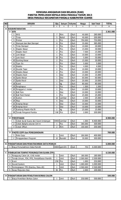 format laporan realisasi anggaran rencana anggaran dan belanja rab pilkades panjalu tahun 2013
