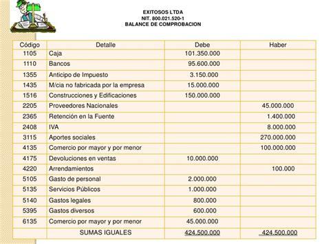 cartilla 2015 persona juridica cartilla de sunat 2015 sunat modulos independientes