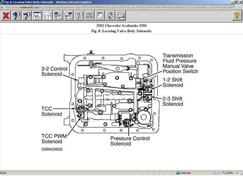4l60e transmission problems 4l60e transmission problems auto repair autos post