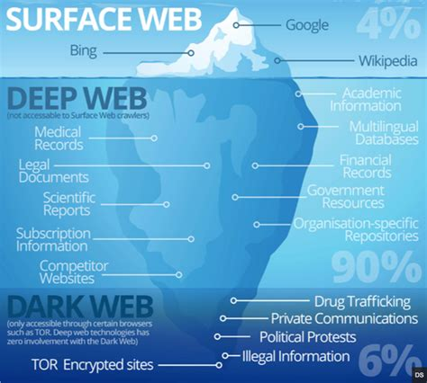 deep web cplinks elixir of knowledge dark web